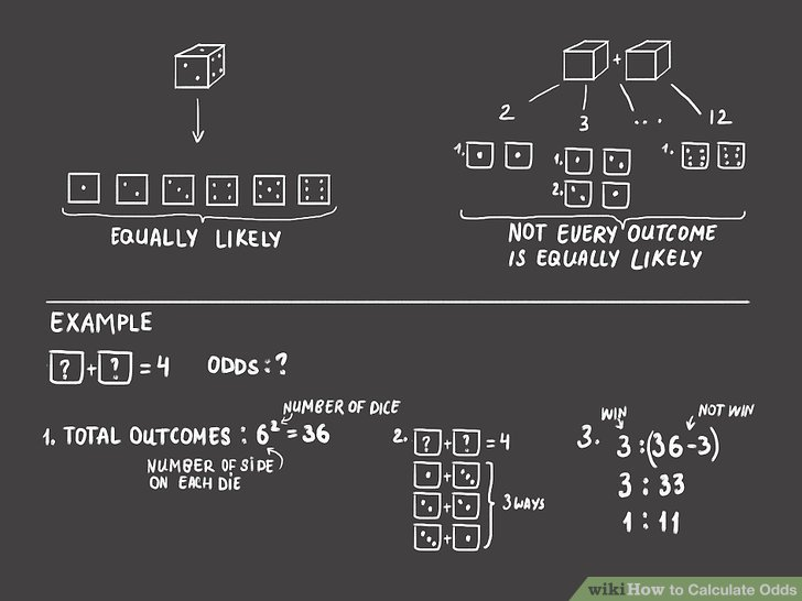 How to Calculate - 90930