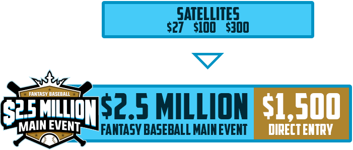 Side Effects Draftkings - 84777