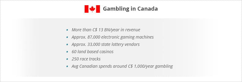 Best Payout Canada - 48104