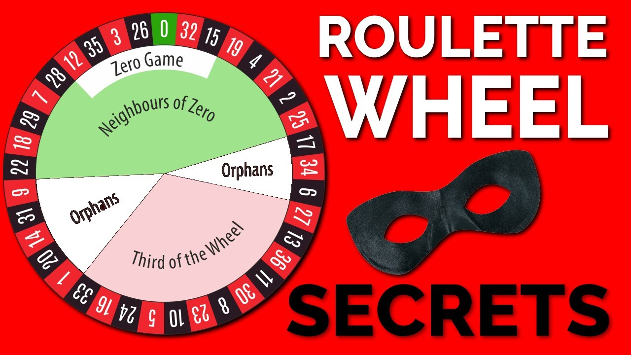 Cheapest Roulette - 38957