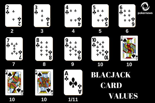 Blackjack Strategy - 53756