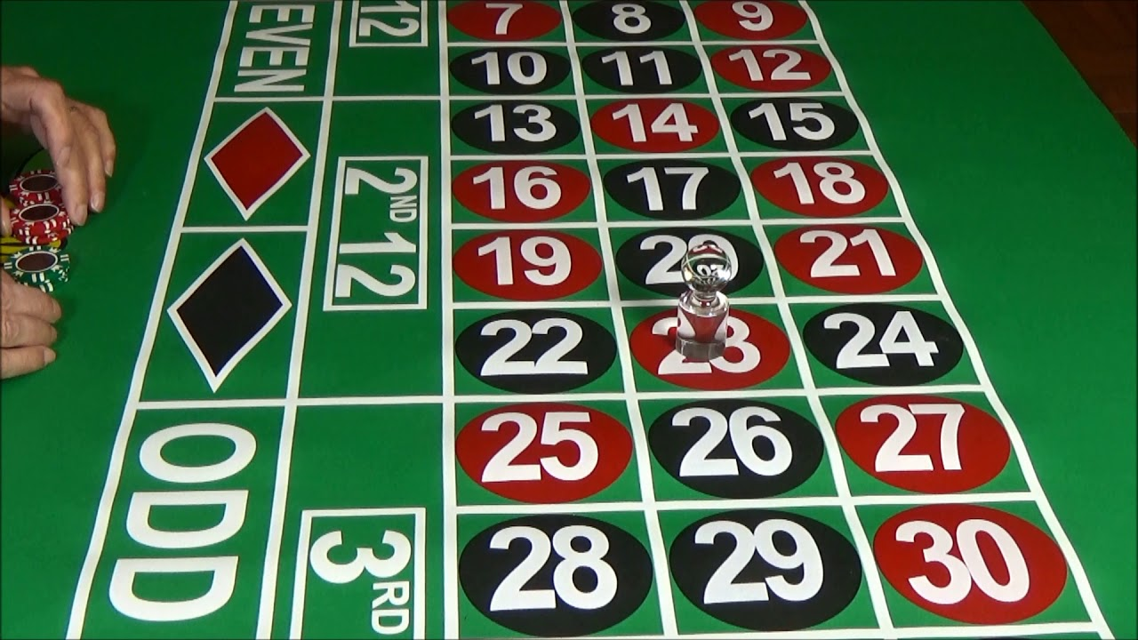 Craps Strategy Baccarat - 96965