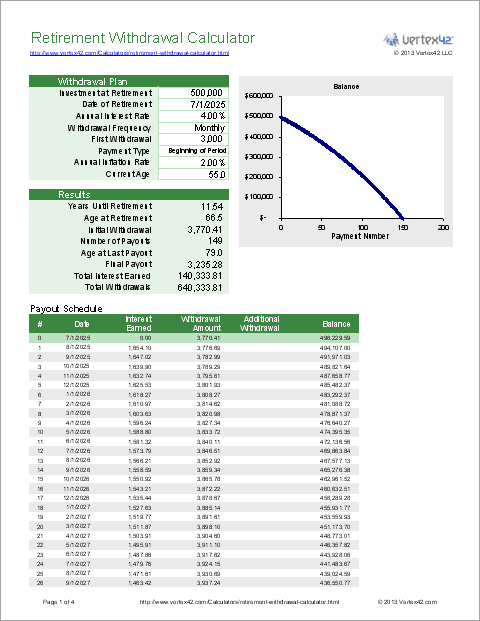 Payout Withdrawal Calendar - 82590
